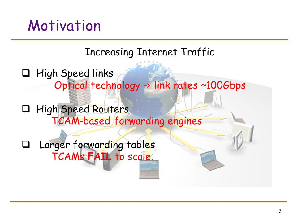 3 Motivation Increasing Internet Traffic  High Speed links Optical technology -> link rates ~100Gbps  High Speed Routers TCAM-based forwarding engin