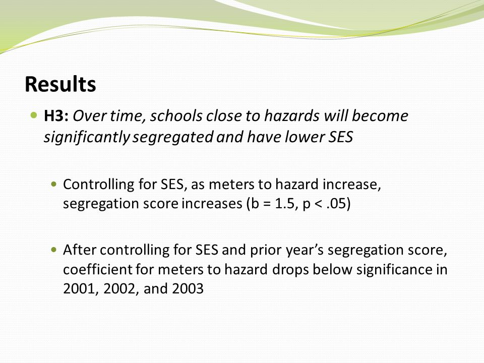 Results H3: Over time, schools close to hazards will become significantly segregated and have lower SES Controlling for SES, as meters to hazard increase, segregation score increases (b = 1.5, p <.05) After controlling for SES and prior year's segregation score, coefficient for meters to hazard drops below significance in 2001, 2002, and 2003