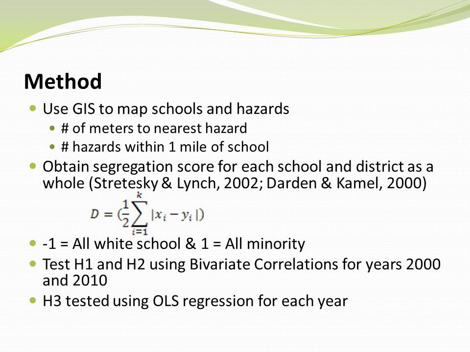 Results Location of Environmental Hazards and Public Schools in Buffalo Red = Hazard Blue = School