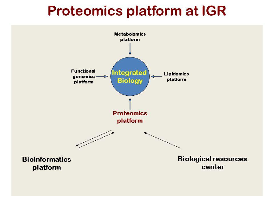 Integrated Biology Proteomics platform Lipidomics platform Metabolomics platform Functional genomics platform Bioinformatics platform Biological resou