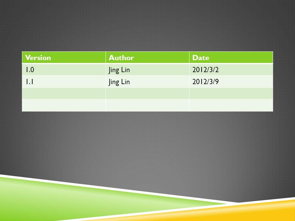 VersionAuthorDate 1.0Jing Lin2012/3/2 1.1Jing Lin2012/3/9