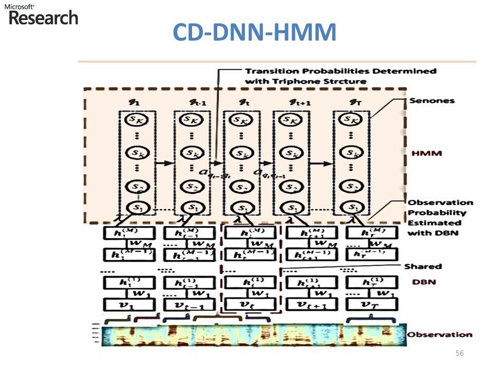 CD-DNN-HMM 56