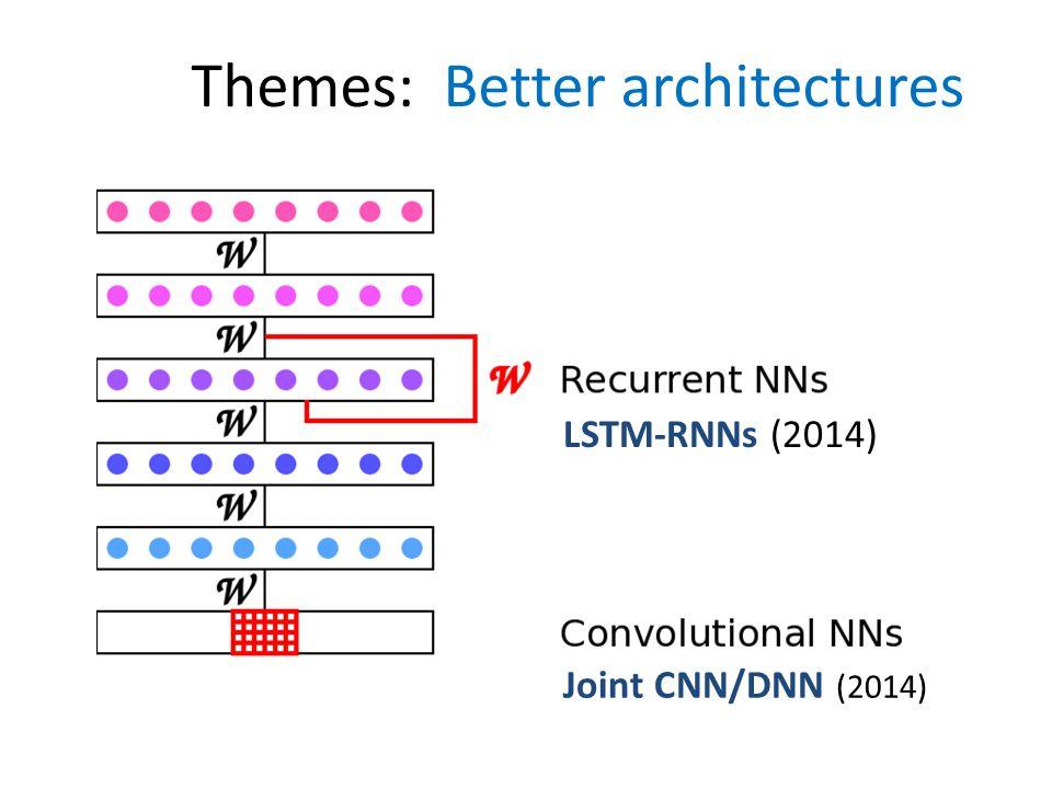 Themes: Better architectures Joint CNN/DNN (2014) LSTM-RNNs (2014)