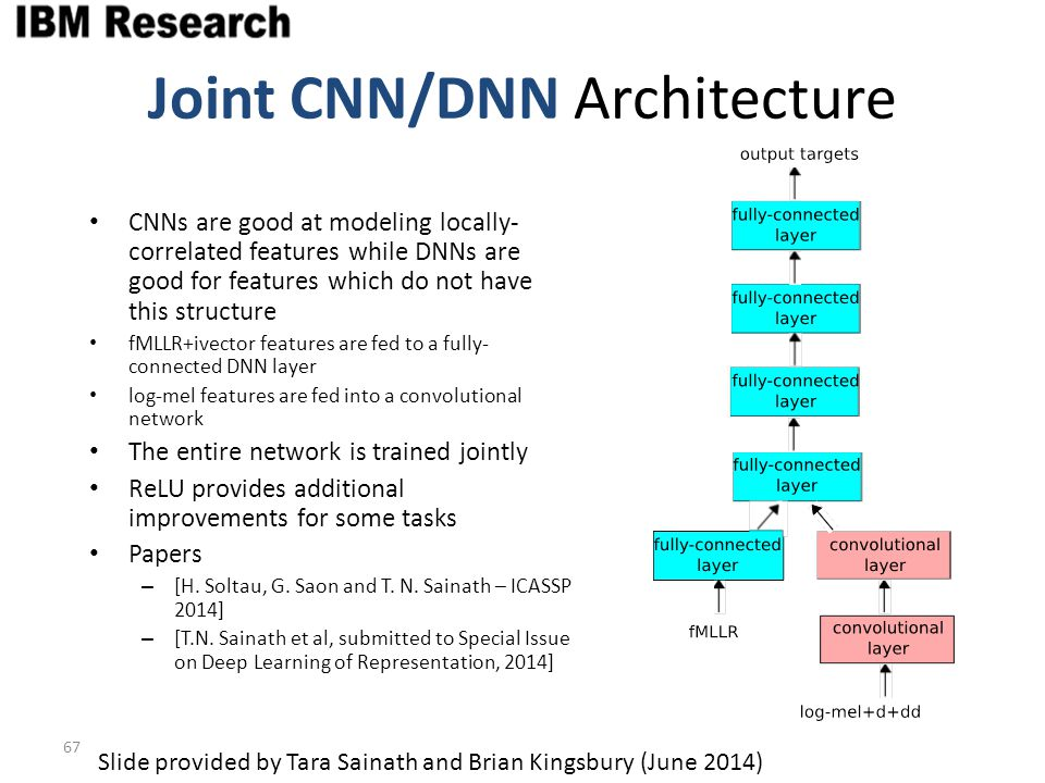 Joint CNN/DNN Architecture CNNs are good at modeling locally- correlated features while DNNs are good for features which do not have this structure fM