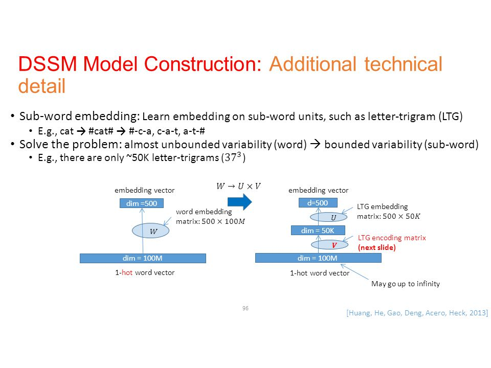 DSSM Model Construction: Additional technical detail dim = 100M dim =500 dim = 50K 1-hot word vector embedding vector dim = 100M d=500 1-hot word vect