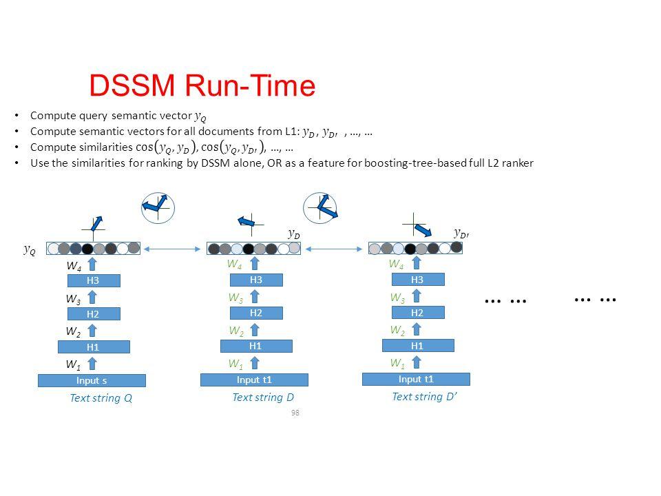 DSSM Run-Time 98 Text string Q H1 H2 H3 W1W1 W2W2 W3W3 W4W4 Input s H3 Text string D H1 H2 H3 W1W1 W2W2 W3W3 Input t1 H3 … W4W4 Text string D' H1 H2 H