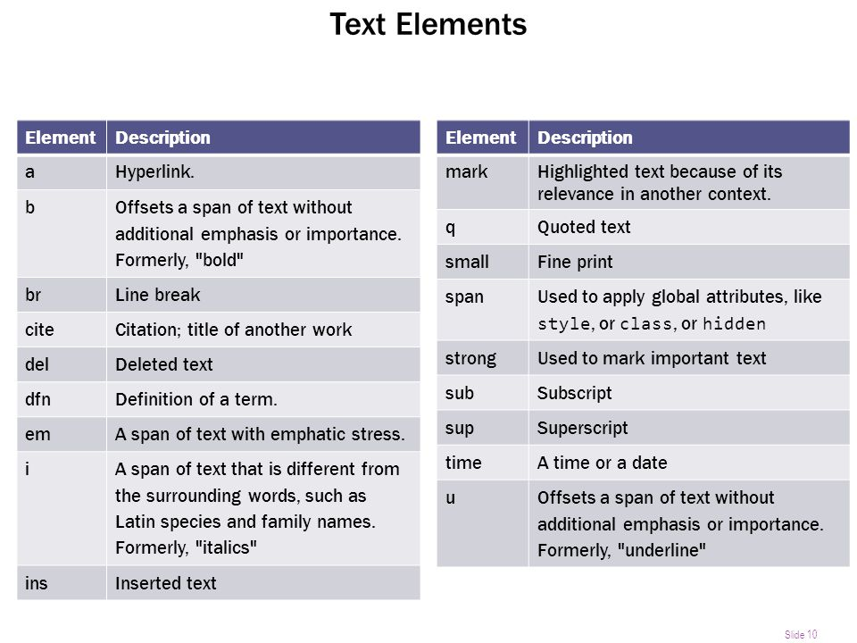 Slide 10 Text Elements ElementDescription aHyperlink.