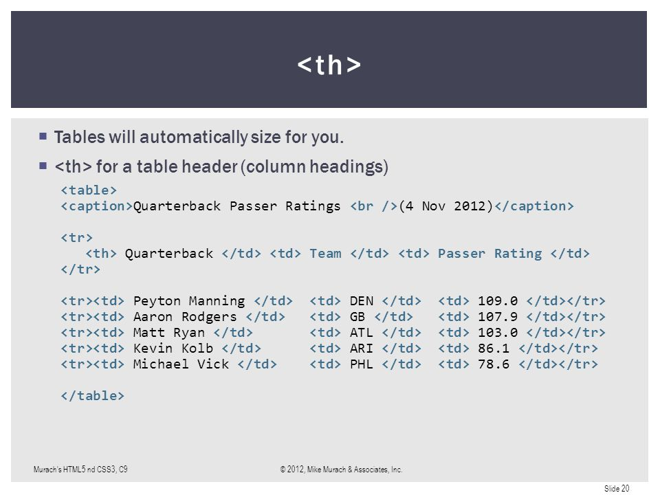 Slide 20  Tables will automatically size for you.