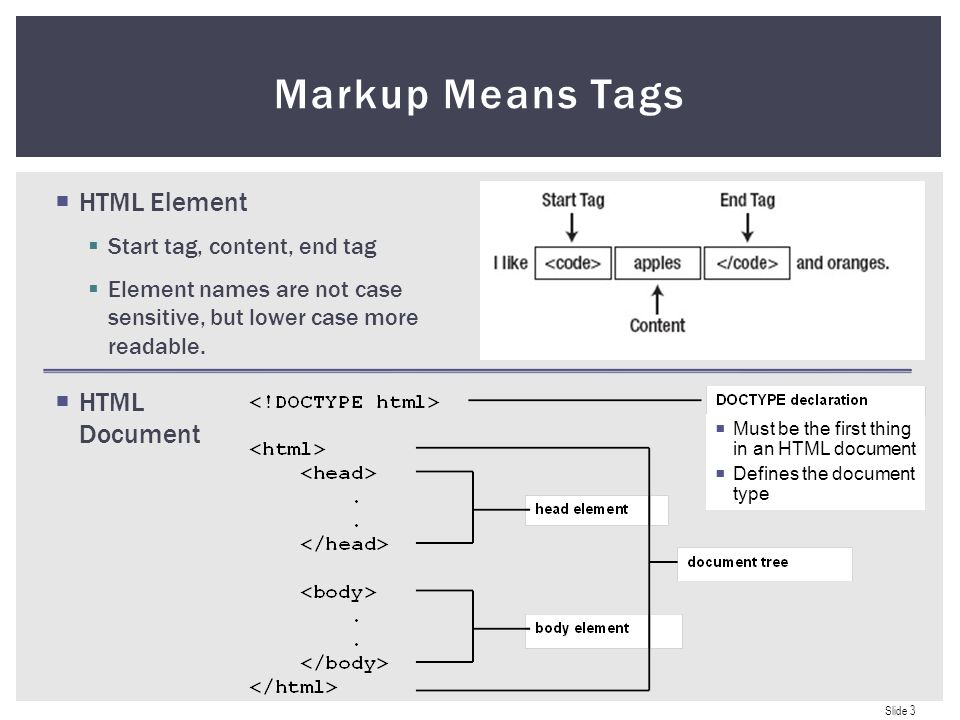 Slide 4 Basic Tags ElementDescription DOCTYPEMust be the first tag in an HTML document.