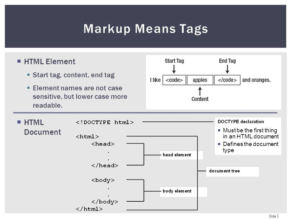 Slide 14 Murach s HTML5 and CSS3, C7© 2012, Mike Murach & Associates, Inc.
