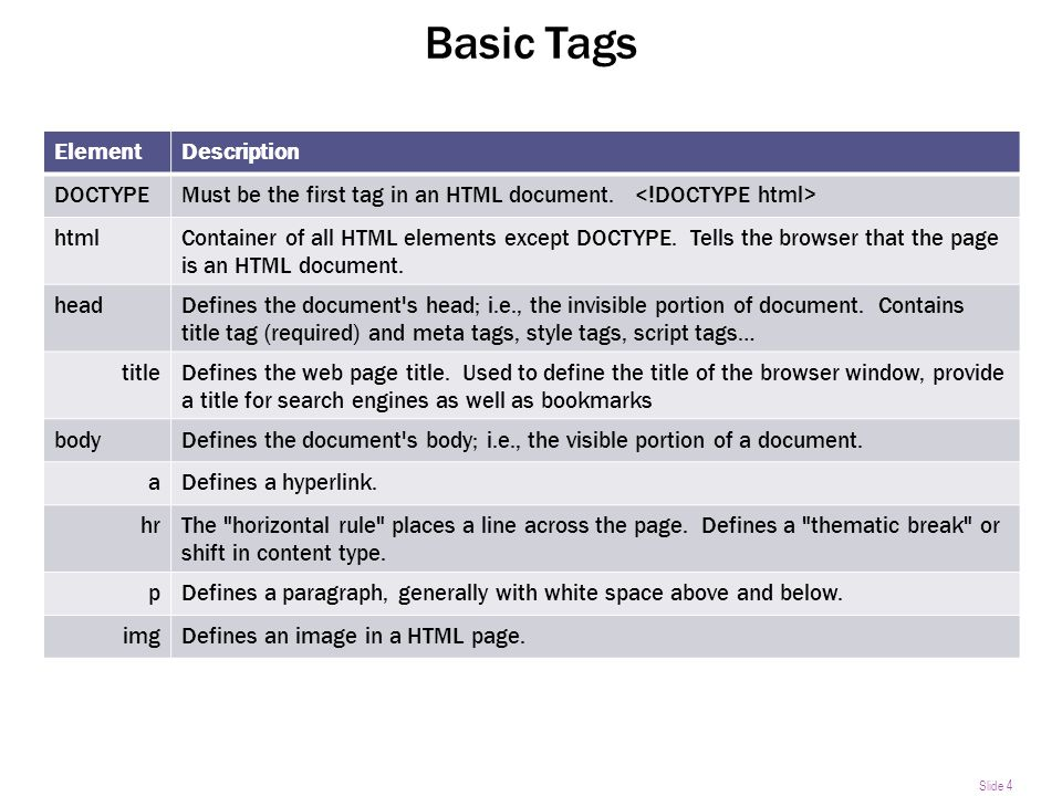 Slide 5  Most HTML elements are containers: they contain content for display and have opening and closing tags: This text is defined as a paragraph.