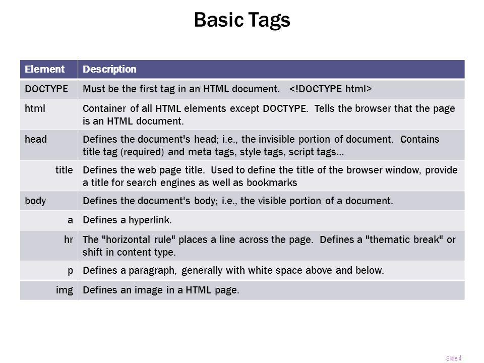 Slide 15 Murach s HTML5 and CSS3, C7© 2012, Mike Murach & Associates, Inc.