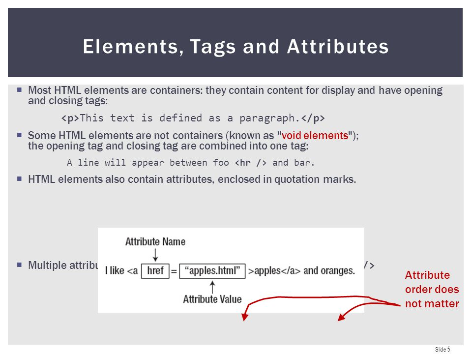 Slide 5  Most HTML elements are containers: they contain content for display and have opening and closing tags: This text is defined as a paragraph.