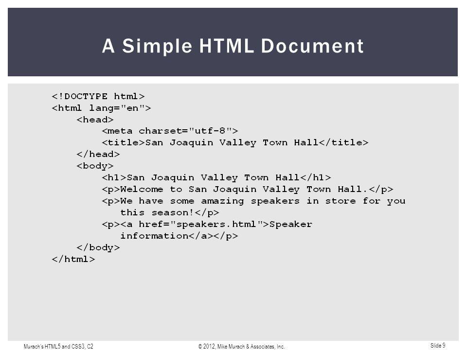 Slide 10 Text Elements ElementDescription aHyperlink.