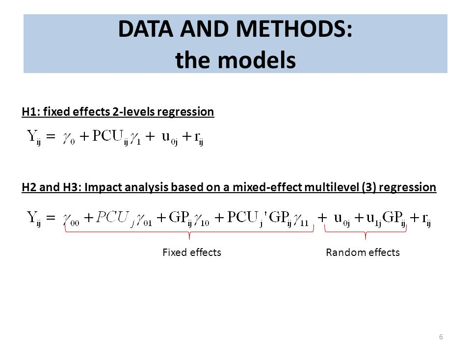 DATA AND METHODS: the models H1: fixed effects 2-levels regression H2 and H3: Impact analysis based on a mixed-effect multilevel (3) regression Fixed
