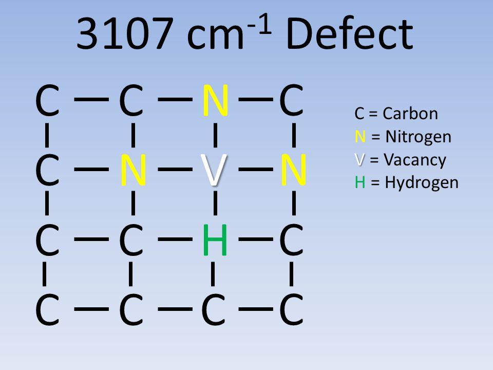 HCC C CCC C NCC C VNC N 3107 cm -1 Defect C = Carbon N = Nitrogen V V = Vacancy H = Hydrogen