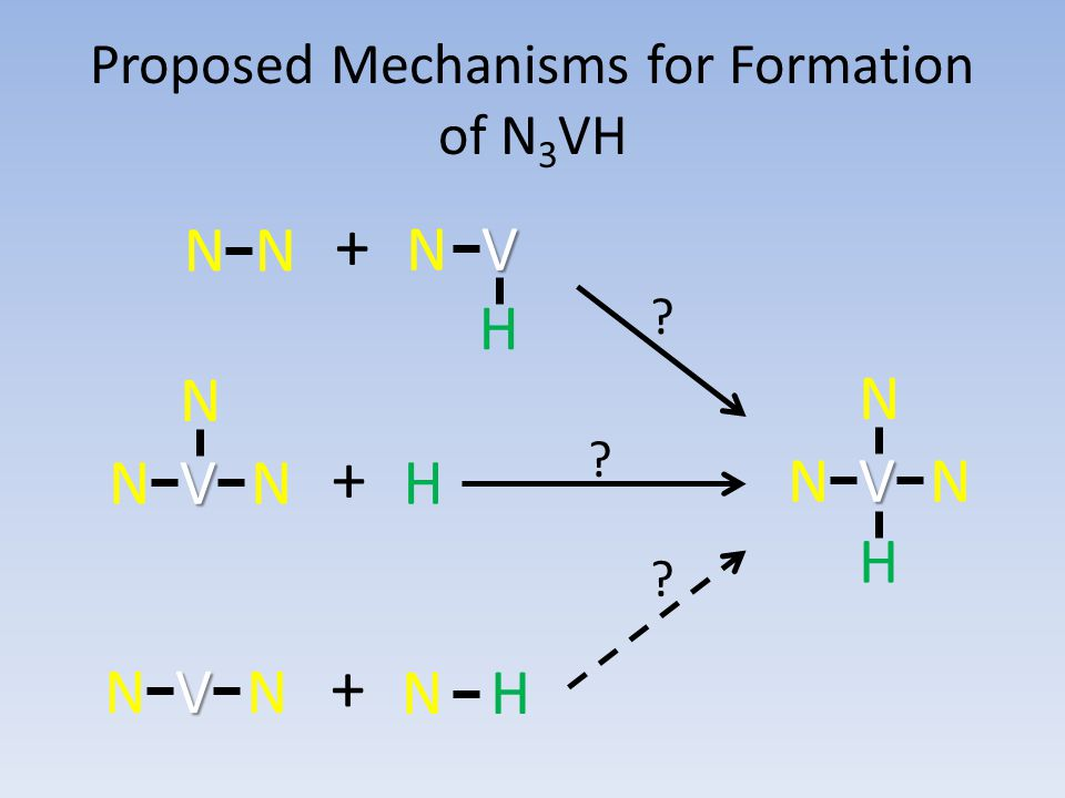 Proposed Mechanisms for Formation of N 3 VH N VH N NN NV H N NH + + + VNN VNN N H ? ? ?