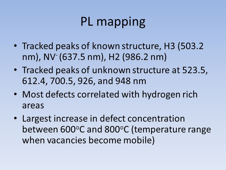PL mapping Tracked peaks of known structure, H3 (503.2 nm), NV - (637.5 nm), H2 (986.2 nm) Tracked peaks of unknown structure at 523.5, 612.4, 700.5, 926, and 948 nm Most defects correlated with hydrogen rich areas Largest increase in defect concentration between 600 o C and 800 o C (temperature range when vacancies become mobile)