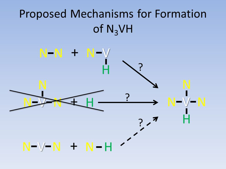 Proposed Mechanisms for Formation of N 3 VH N VH N NN NV H N NH + + + VNN VNN N H