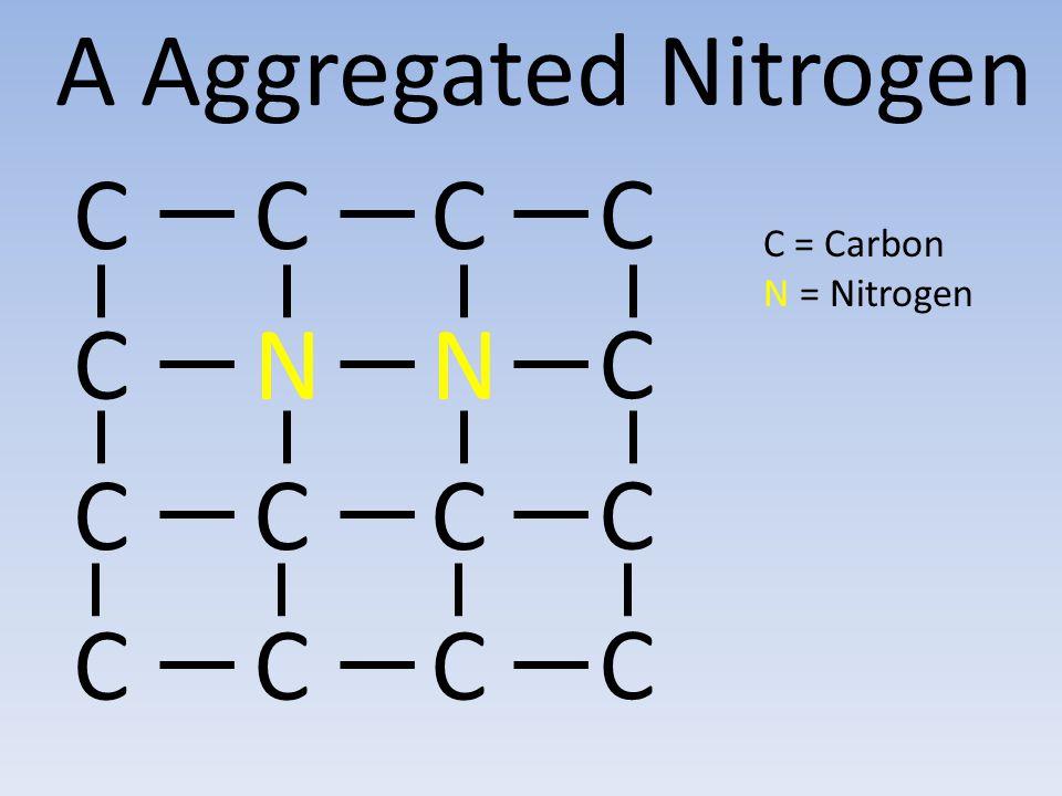 A Aggregated Nitrogen CCC C CCC C CCC C NNC C C = Carbon N = Nitrogen