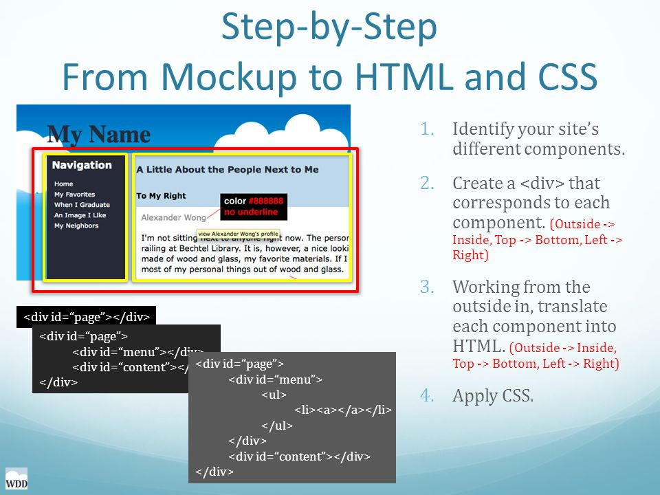 Step-by-Step From Mockup to HTML and CSS 1. Identify your site's different components.