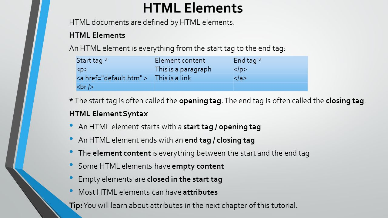 HTML Elements HTML documents are defined by HTML elements. HTML Elements An HTML element is everything from the start tag to the end tag: * The start