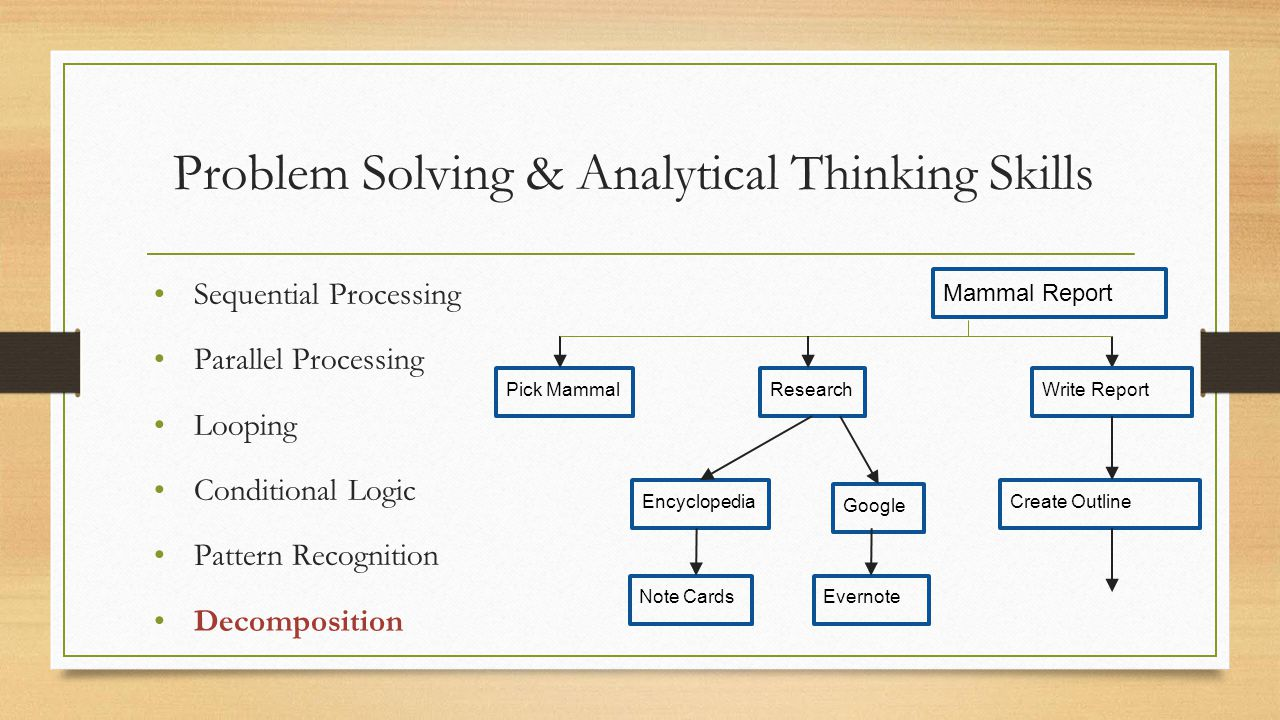 Problem Solving & Analytical Thinking Skills Sequential Processing Parallel Processing Looping Conditional Logic Pattern Recognition Decomposition Mammal Report Pick MammalResearch Encyclopedia Google Note CardsEvernote Write Report Create Outline
