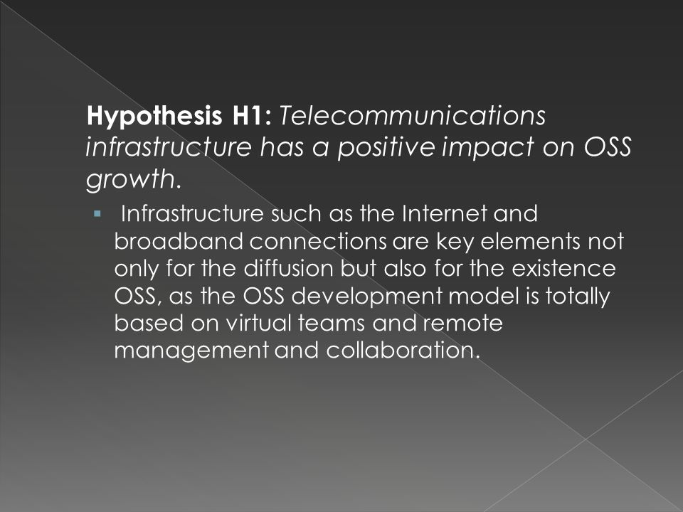 Hypothesis H1: Telecommunications infrastructure has a positive impact on OSS growth.