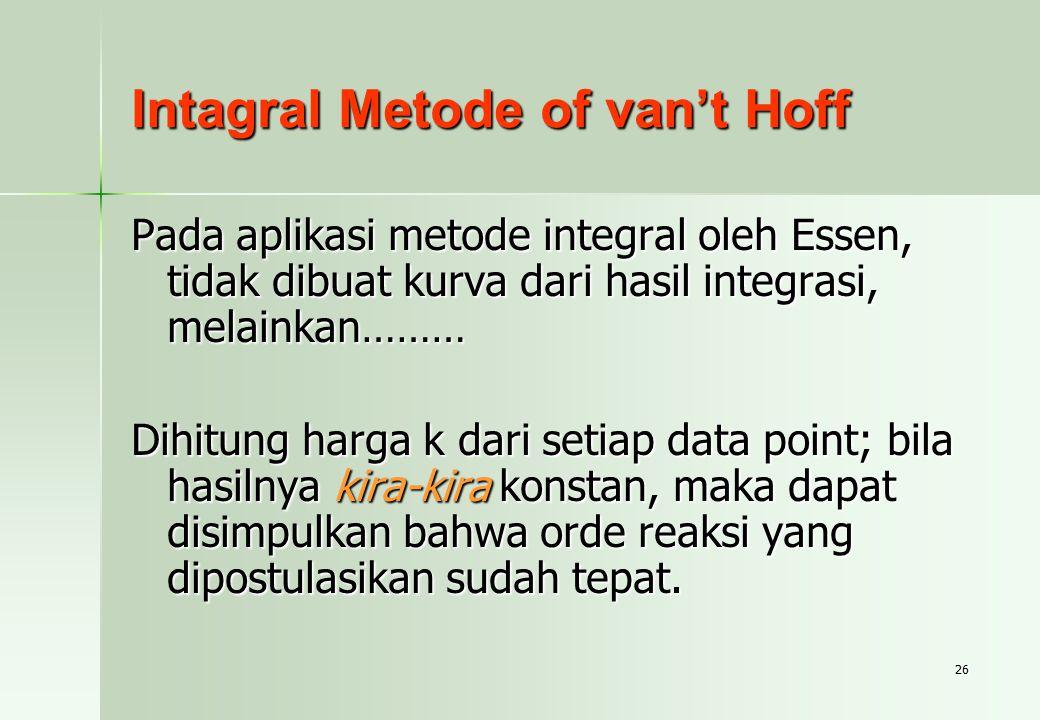 26 Intagral Metode of van't Hoff Pada aplikasi metode integral oleh Essen, tidak dibuat kurva dari hasil integrasi, melainkan……… Dihitung harga k dari
