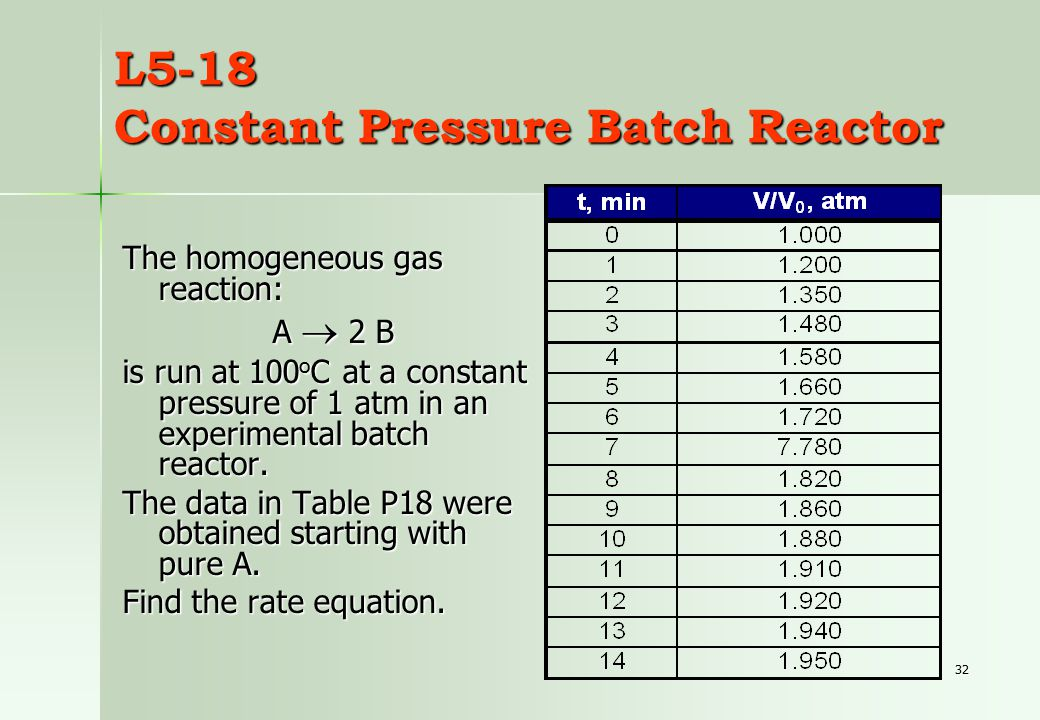 32 L5-18 Constant Pressure Batch Reactor The homogeneous gas reaction: A  2 B A  2 B is run at 100 o C at a constant pressure of 1 atm in an experimental batch reactor.