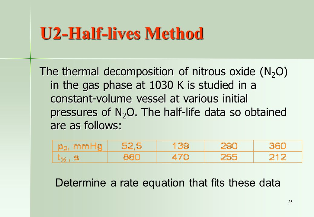 36 U2-Half-lives Method The thermal decomposition of nitrous oxide (N 2 O) in the gas phase at 1030 K is studied in a constant-volume vessel at various initial pressures of N 2 O.