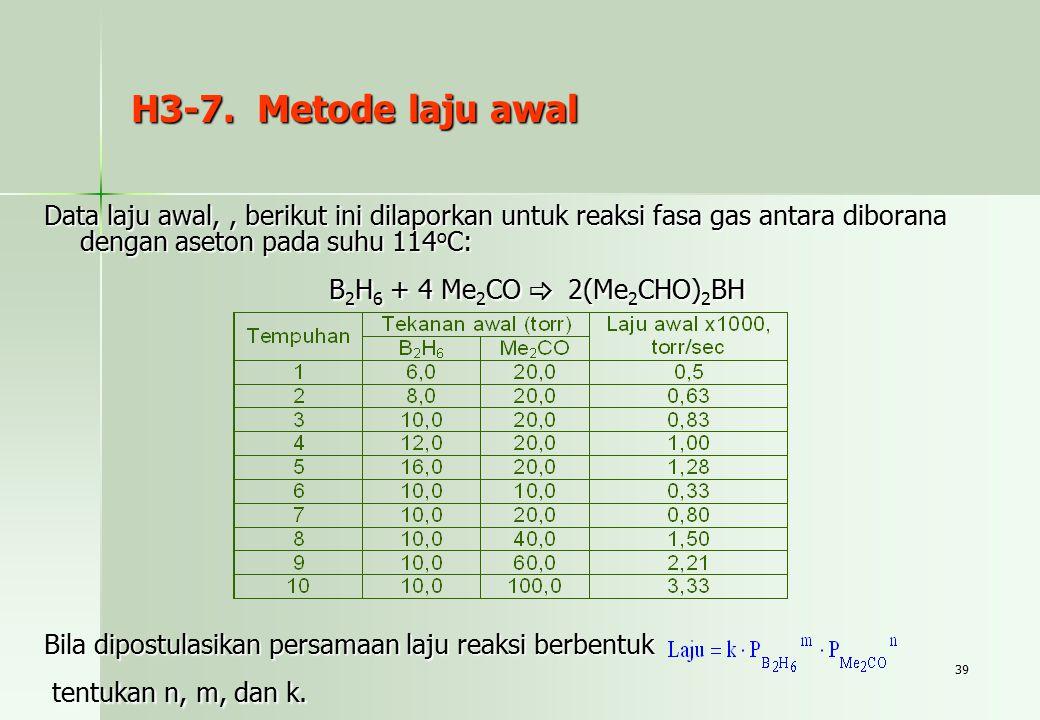 39 H3-7. Metode laju awal Data laju awal,, berikut ini dilaporkan untuk reaksi fasa gas antara diborana dengan aseton pada suhu 114 o C: B 2 H 6 + 4 M