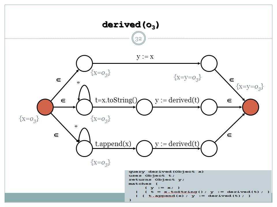       t=x.toString() t.append(x) y := x y := derived(t) * * derived(o 3 ) {x=o 3 } {x=y=o 3 } 32