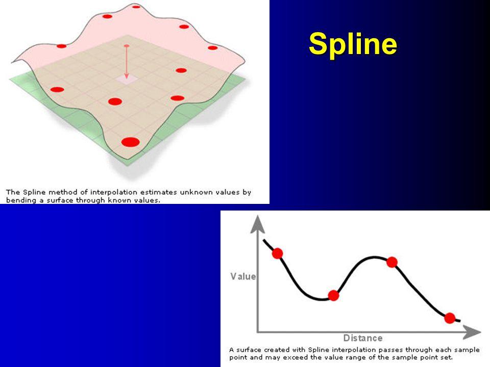 10 Spline
