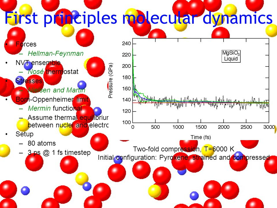 First principles molecular dynamics Forces –Hellman-Feynman NVT ensemble –Nosé thermostat Stresses –Nielsen and Martin Born-Oppenheimer limit –Mermin functional –Assume thermal equilibrium between nuclei and electrons Setup –80 atoms –3 ps @ 1 fs timestep Two-fold compression, T=6000 K Initial configuration: Pyroxene, strained and compressed