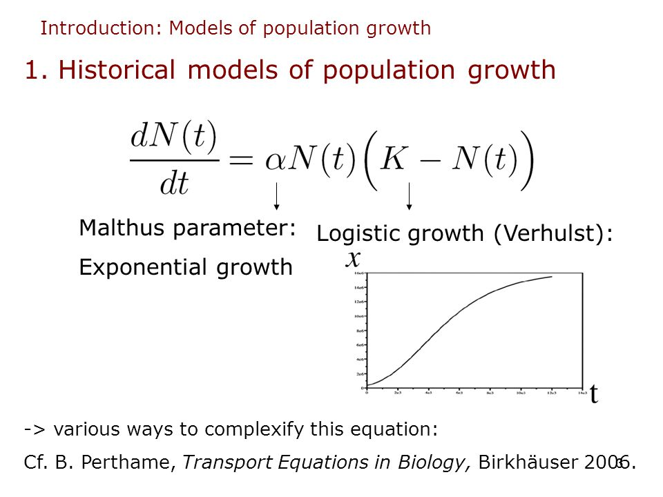 3 Introduction: Models of population growth Malthus parameter: Exponential growth Logistic growth (Verhulst): 1.