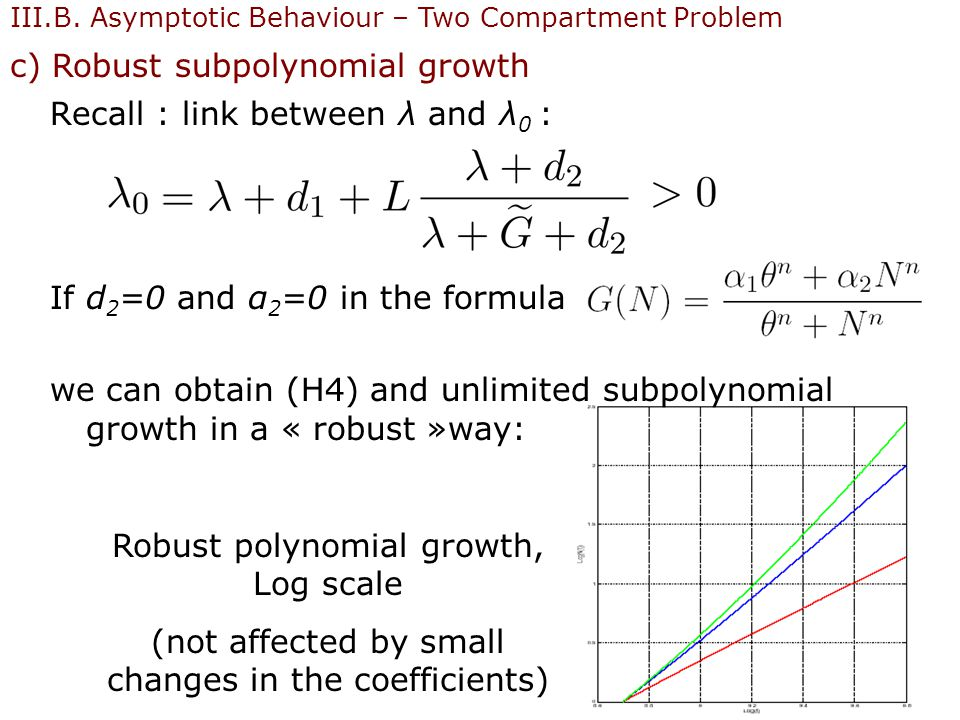 32 Recall : link between λ and λ 0 : If d 2 =0 and α 2 =0 in the formula we can obtain (H4) and unlimited subpolynomial growth in a « robust »way: III.B.