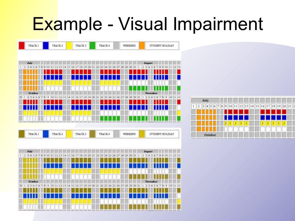 Example - Visual Impairment