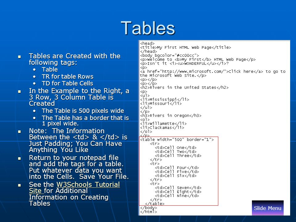 Tables Tables are Created with the following tags: Tables are Created with the following tags: TableTable TR for table RowsTR for table Rows TD for Ta