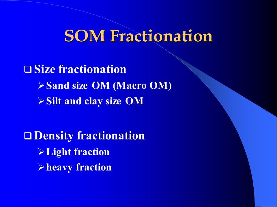 SOM Fractionation  Size fractionation  Sand size OM (Macro OM)  Silt and clay size OM  Density fractionation  Light fraction  heavy fraction