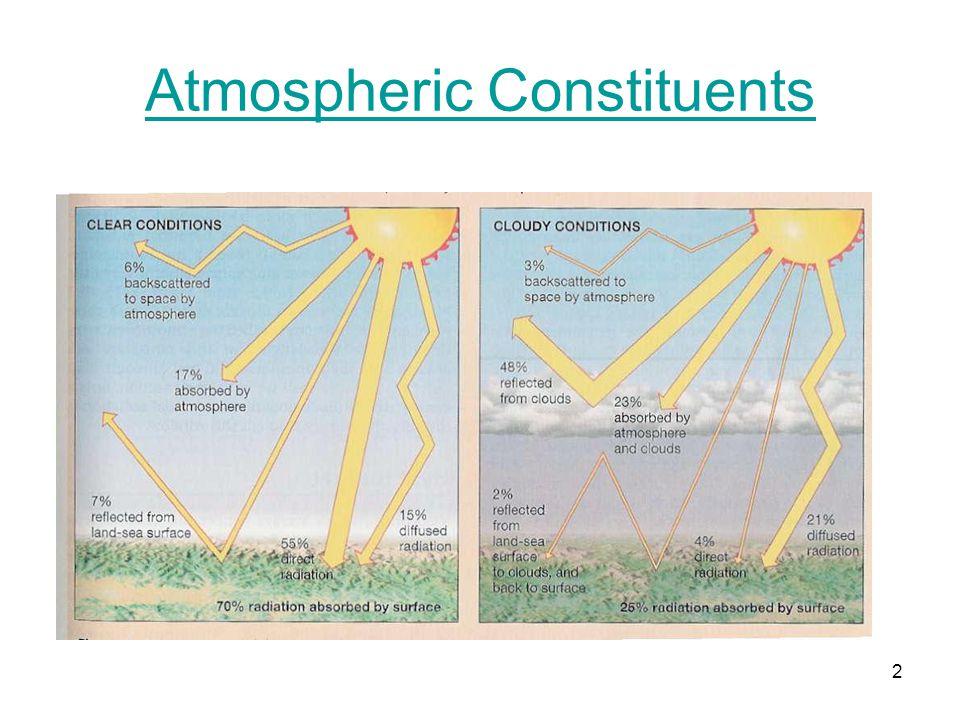 2 Atmospheric Constituents