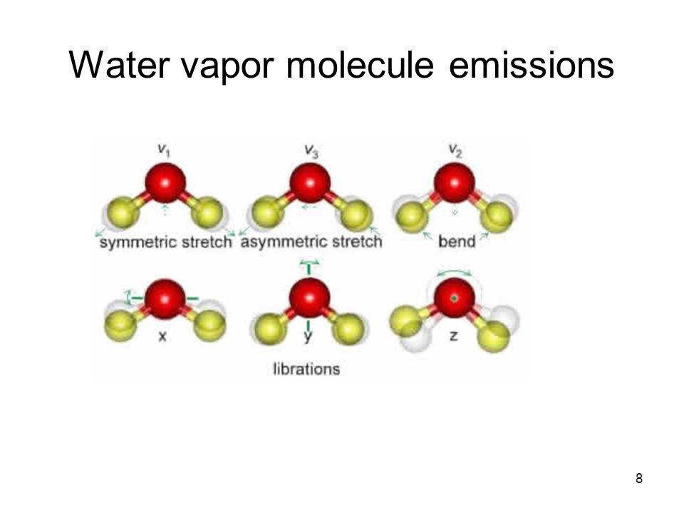 8 Water vapor molecule emissions