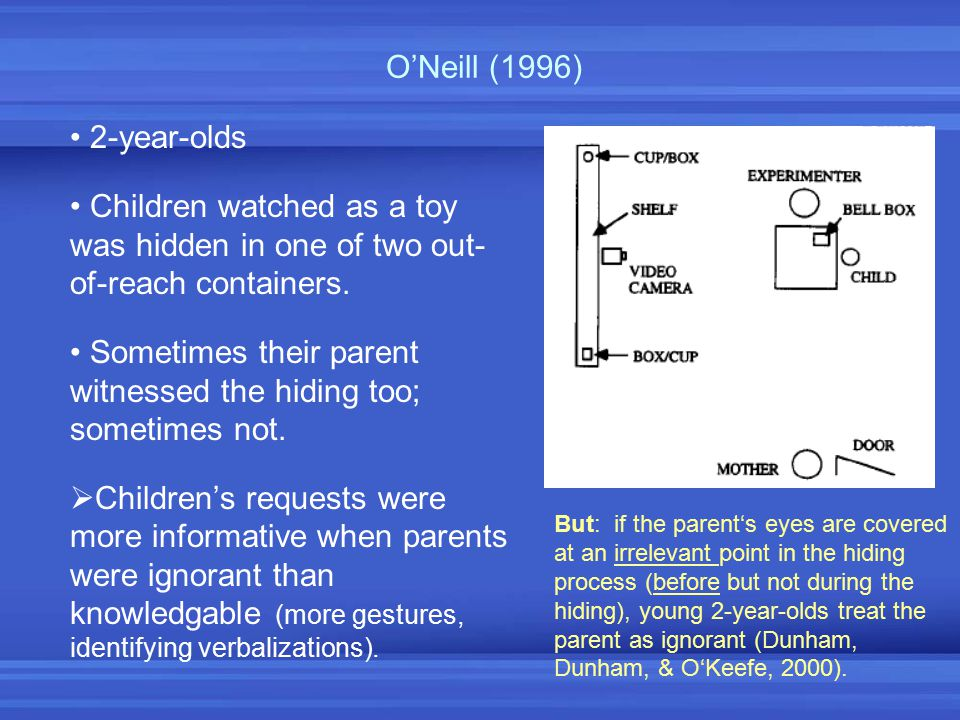 O'Neill (1996) 2-year-olds Children watched as a toy was hidden in one of two out- of-reach containers. Sometimes their parent witnessed the hiding to