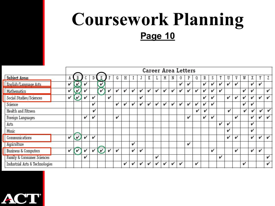Coursework Planning Page 10