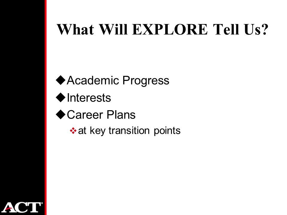 Item-Response Summary Report