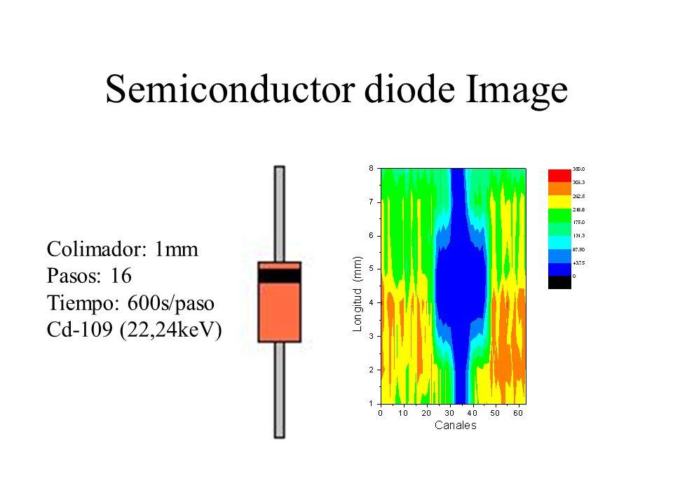 Semiconductor diode Image Colimador: 1mm Pasos: 16 Tiempo: 600s/paso Cd-109 (22,24keV)