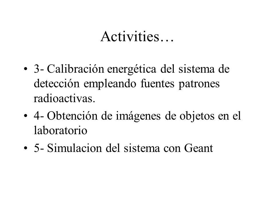 Activities… 3- Calibración energética del sistema de detección empleando fuentes patrones radioactivas.
