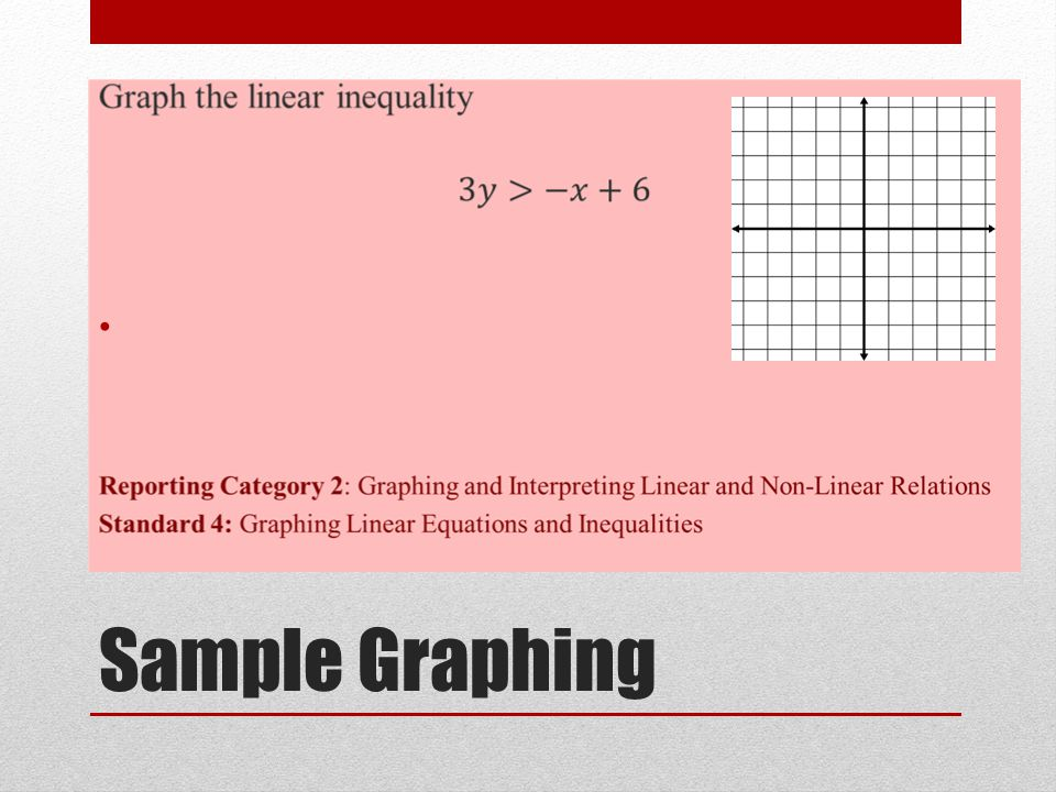 Sample Graphing