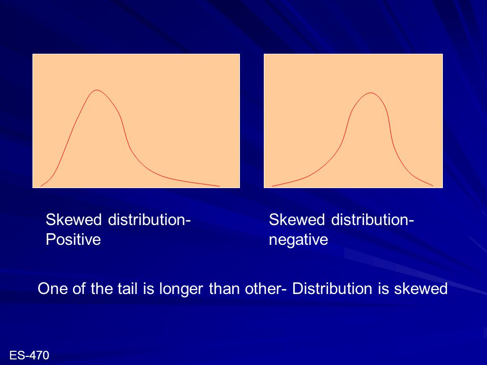 Skewed distribution- negative Skewed distribution- Positive One of the tail is longer than other- Distribution is skewed ES-470
