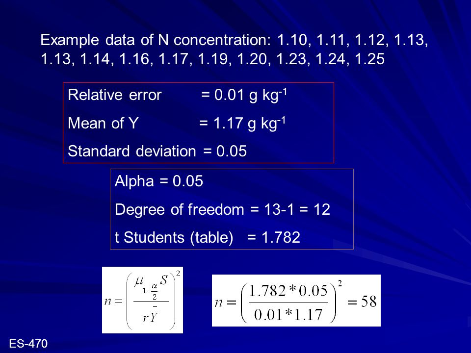 Relative error = 0.01 g kg -1 Mean of Y = 1.17 g kg -1 Standard deviation = 0.05 Example data of N concentration: 1.10, 1.11, 1.12, 1.13, 1.13, 1.14, 1.16, 1.17, 1.19, 1.20, 1.23, 1.24, 1.25 ES-470 Alpha = 0.05 Degree of freedom = 13-1 = 12 t Students (table) = 1.782